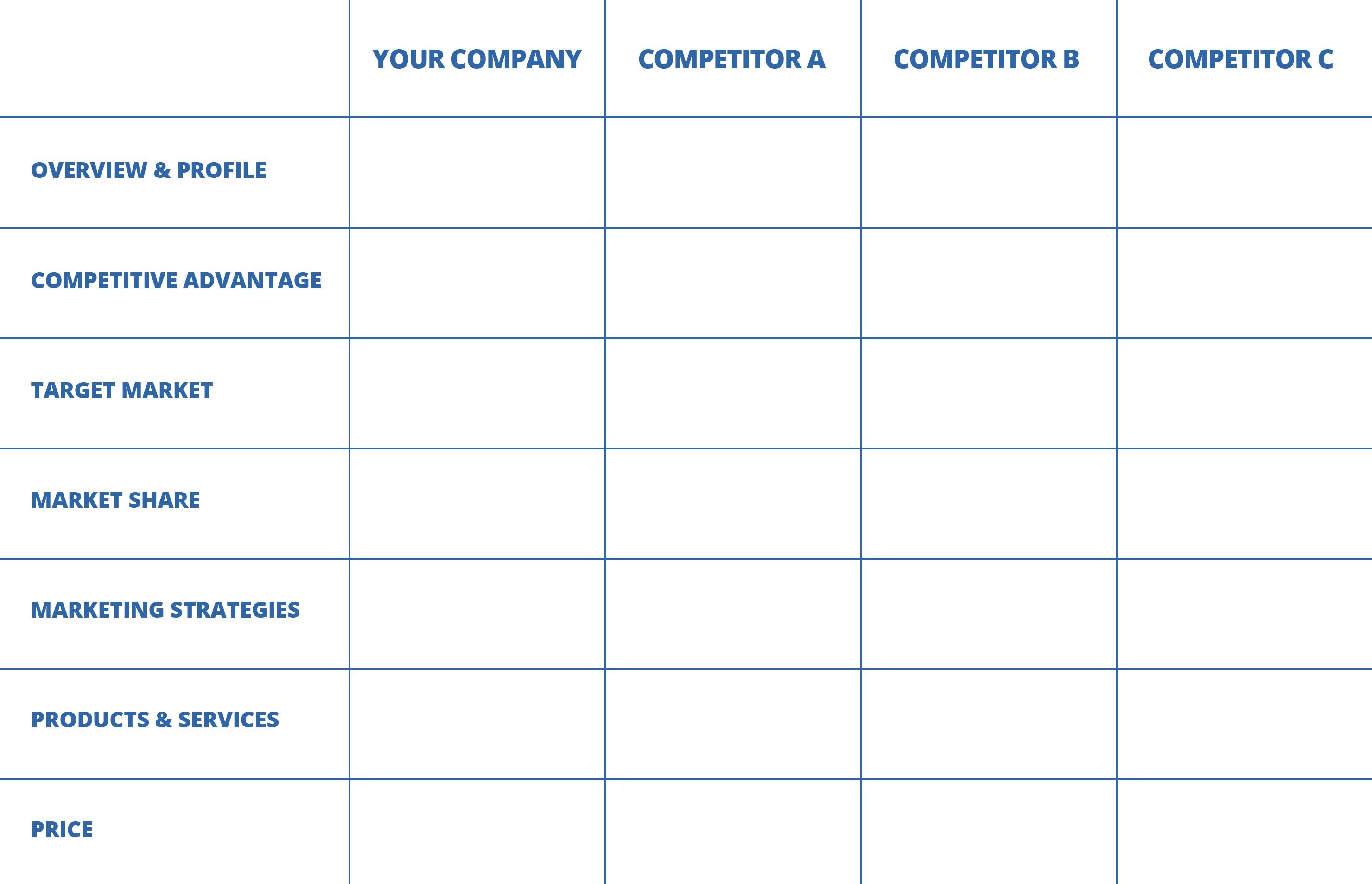 Competitive Analysis Template - Logistics Marketing Plan