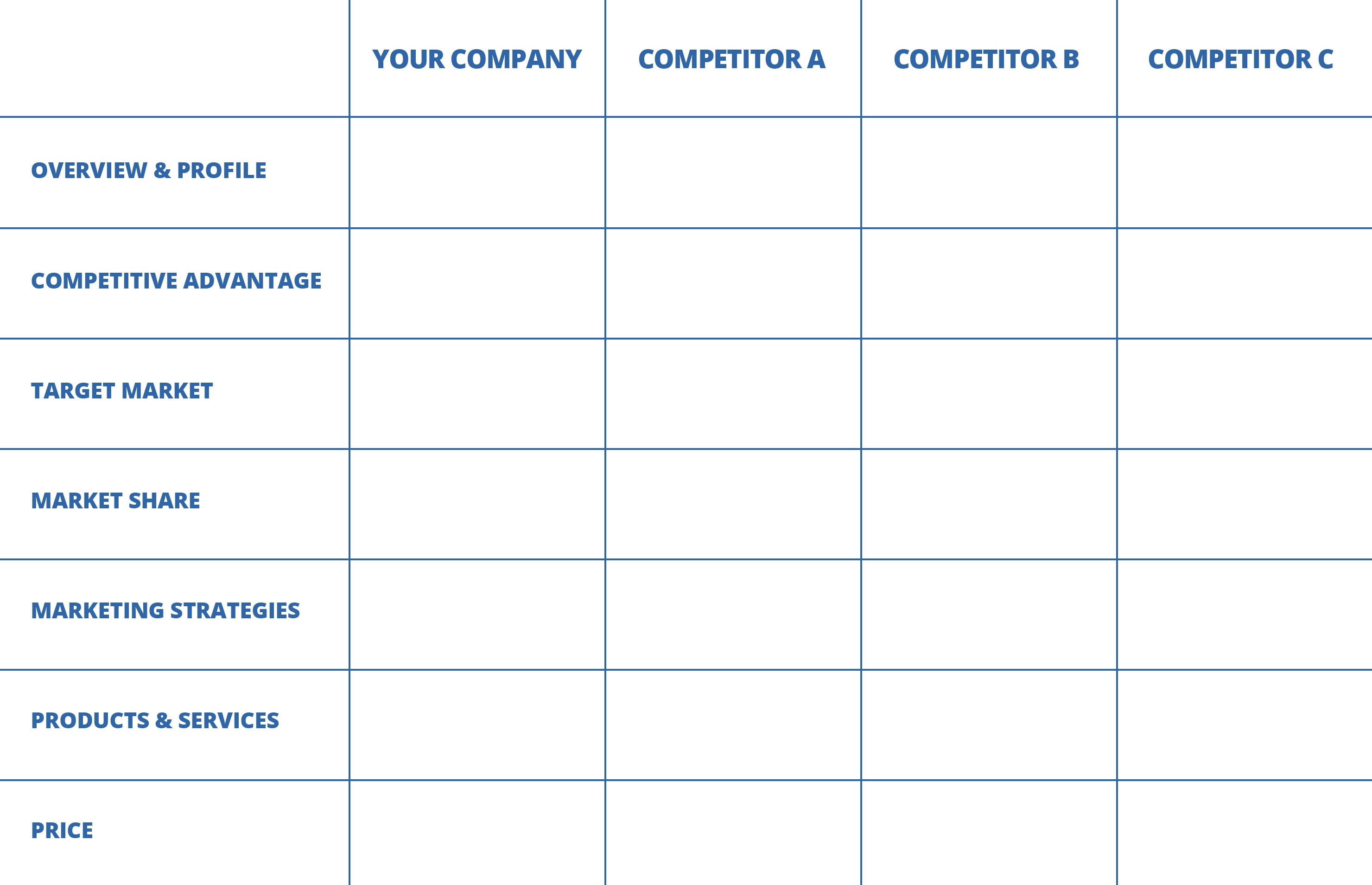 Competitive Analysis Template - Logistics Marketing Plan