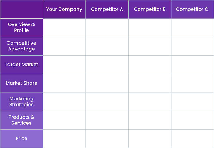 Logistics Marketing Plan - Competitive Analysis
