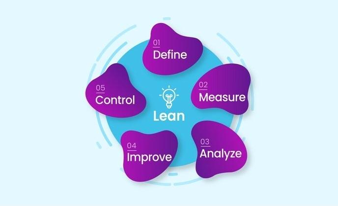 Lean Warehouse Management - Definition