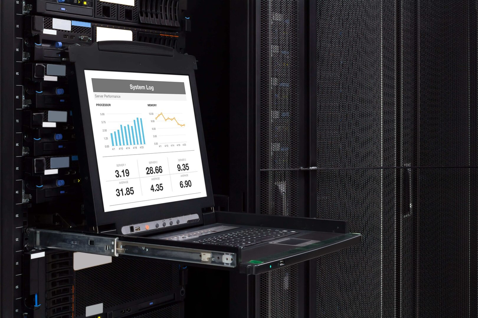 Managed IT Support Services - Server Monitoring