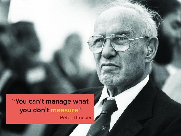 Peter Drucker business management 101