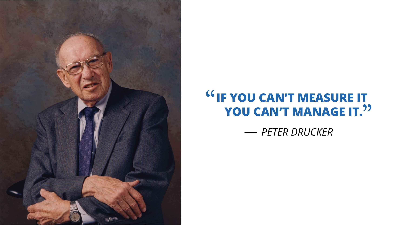 Peter-Drucker-Quote