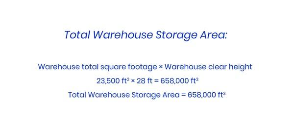 Optimize the Storage Process: Total Warehouse Storage Area