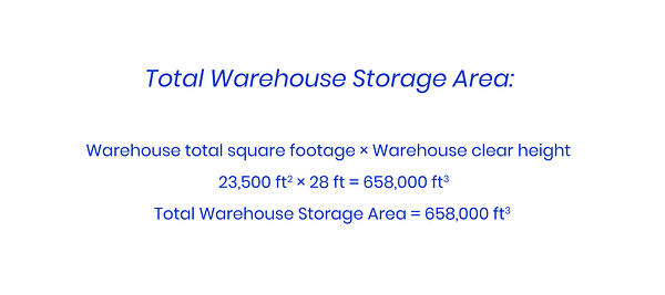 Optimize the Storage Process: Total Warehouse Storage Area