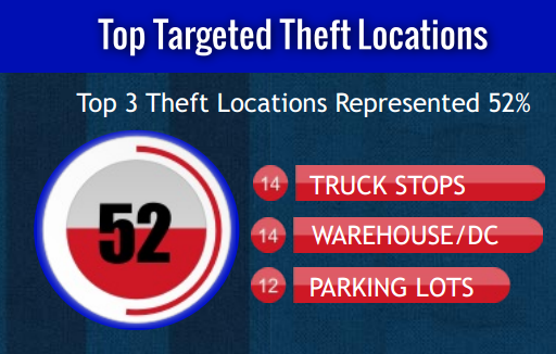 Truck_Stop_Theft.png