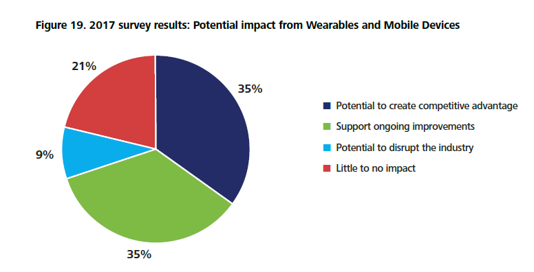 Impact of Wearables.png