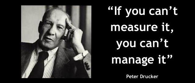 Peter Drucke Measure Quote.jpg