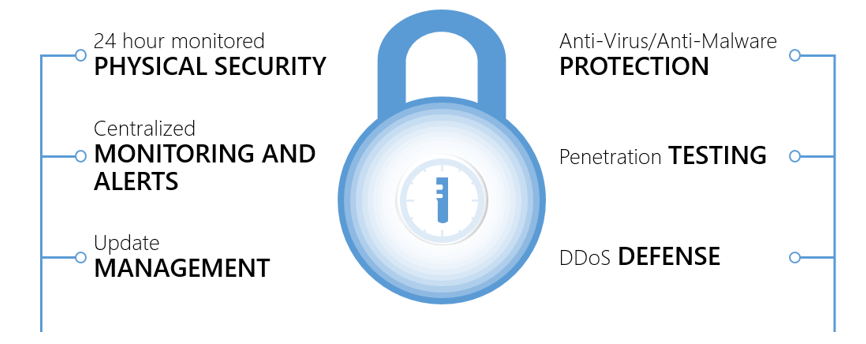cloud security 1.png