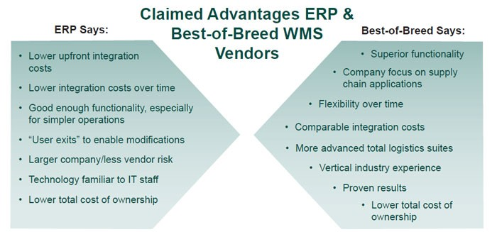 erp vs best of breed wms.jpg