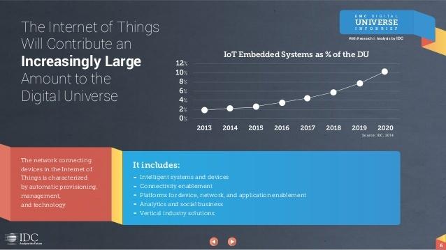 Big Data in Logistics - IoT