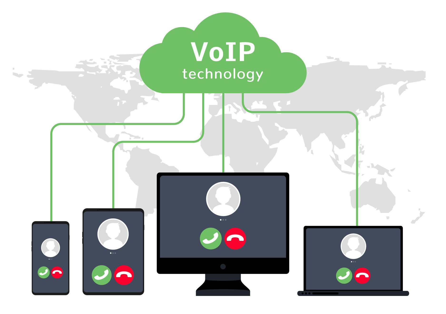 What is VoIP - VoIP Advantages and Disadvantages