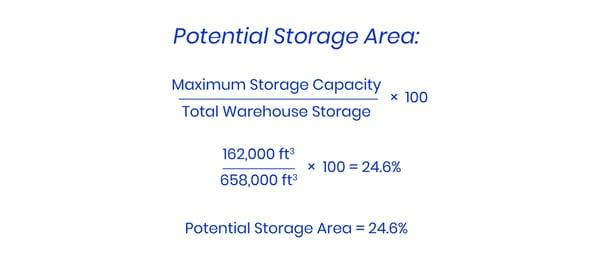 Optimize the Storage Process: Potential Storage Area