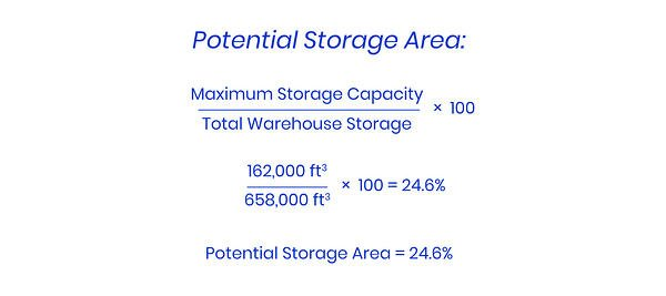 Optimize the Storage Process: Potential Storage Area