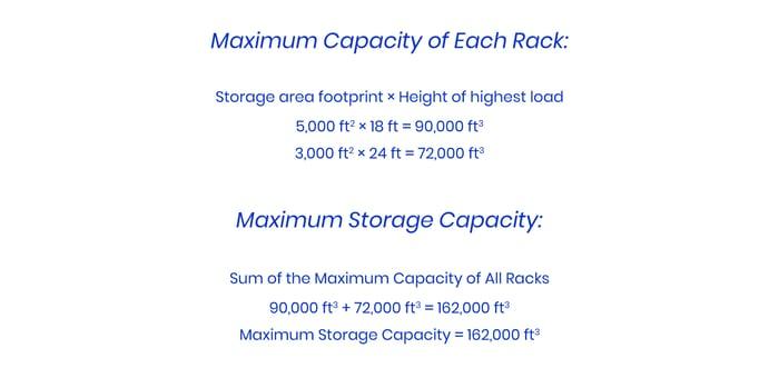 steps (004)Optimize the Storage Process: Maximum Storage Capacity