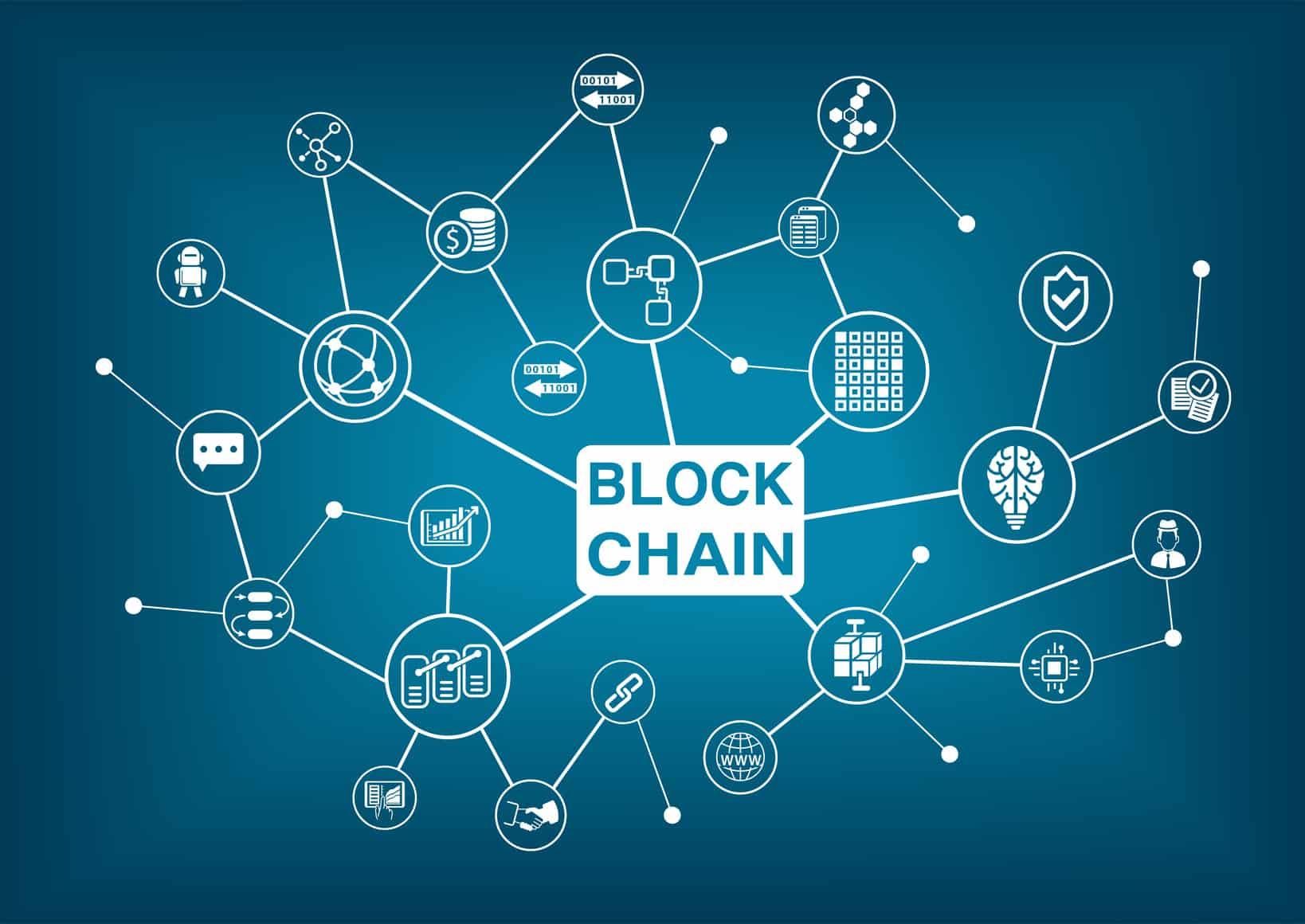 Blockchain in the Warehouse
